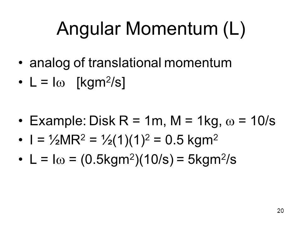 Angular Momentum (L) analog of translational momentum L = Iw [kgm2/s]